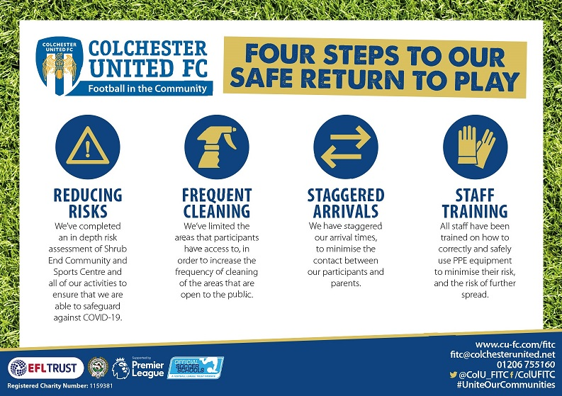 CUFITC Safe Return to Play - 4 Steps Infographic.jpg