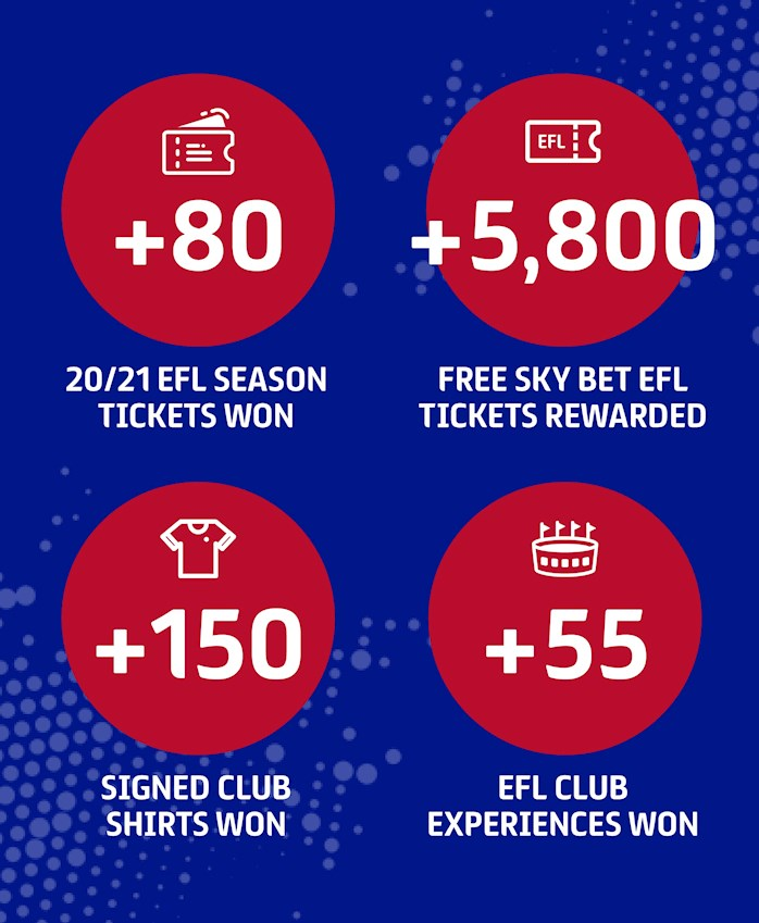 Sky Bet Figures Graphic 310120.jpg